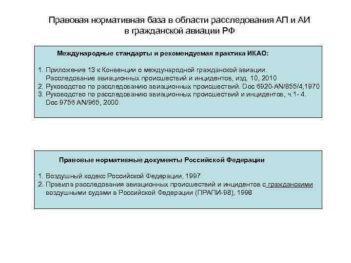 Правовая нормативная база в области расследования АП и АИ в гражданской авиации РФ Международные