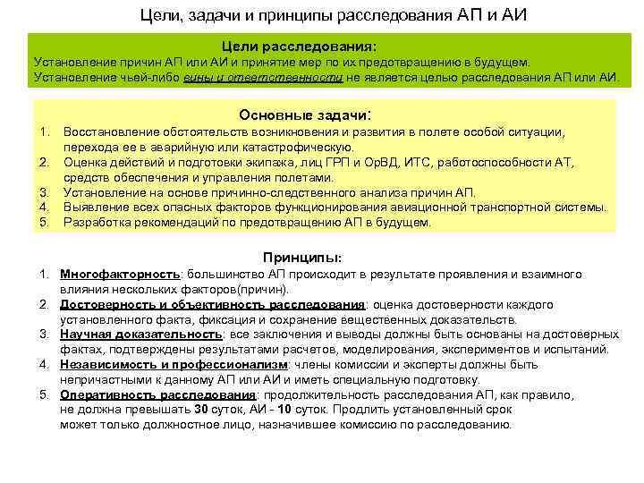 Цели, задачи и принципы расследования АП и АИ Цели расследования: Установление причин АП или