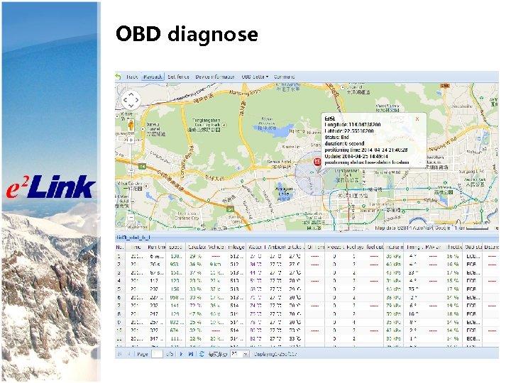 OBD diagnose