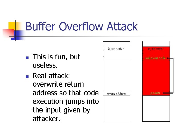 Buffer Overflow Attack n n This is fun, but useless. Real attack: overwrite return
