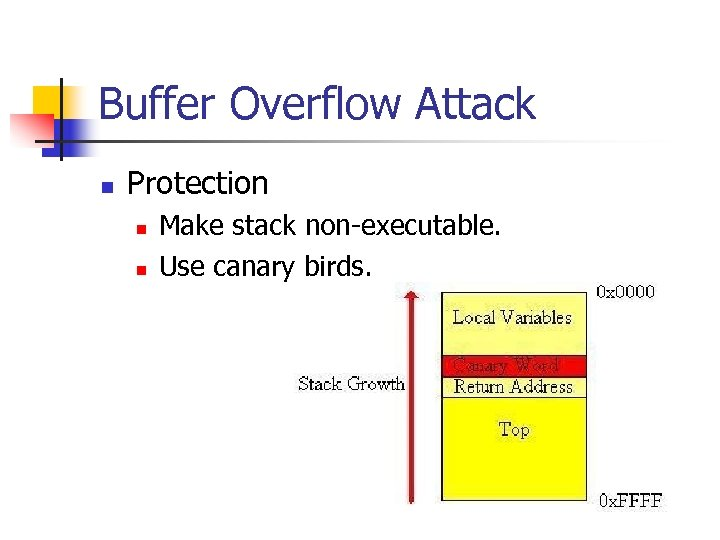 Buffer Overflow Attack n Protection n n Make stack non-executable. Use canary birds.