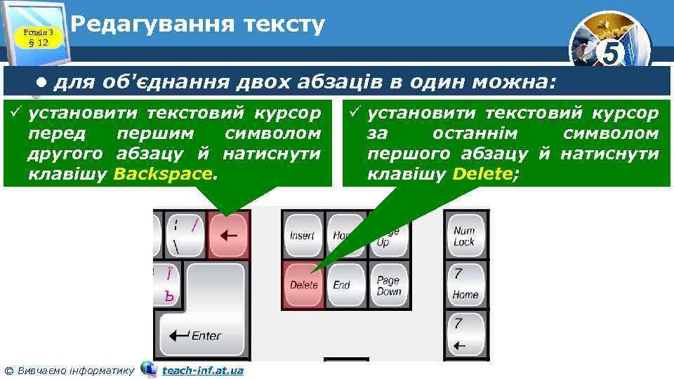 Розділ 3 § 12 Редагування тексту • для об'єднання двох абзаців в один можна:
