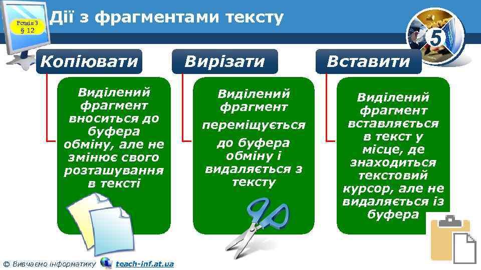 Розділ 3 § 12 Дії з фрагментами тексту Копіювати Виділений фрагмент вноситься до буфера