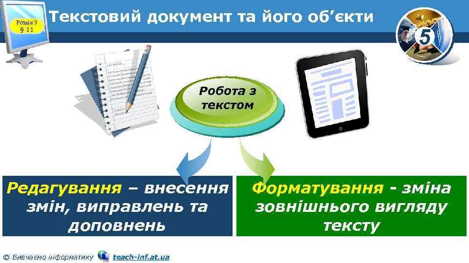 Розділ 3 § 11 Текстовий документ та його об'єкти 5 Робота з текстом Редагування