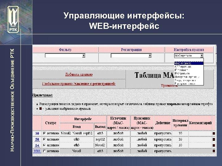 НАУЧНО-ПРОИЗВОДСТВЕННОЕ ОБЪЕДИНЕНИЕ РТК Управляющие интерфейсы: WEB-интерфейс