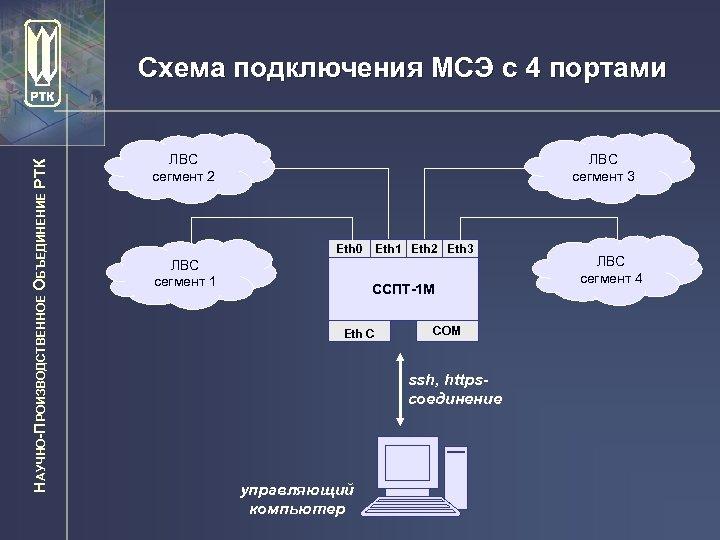 НАУЧНО-ПРОИЗВОДСТВЕННОЕ ОБЪЕДИНЕНИЕ РТК Схема подключения МСЭ с 4 портами ЛВС сегмент 2 ЛВС сегмент