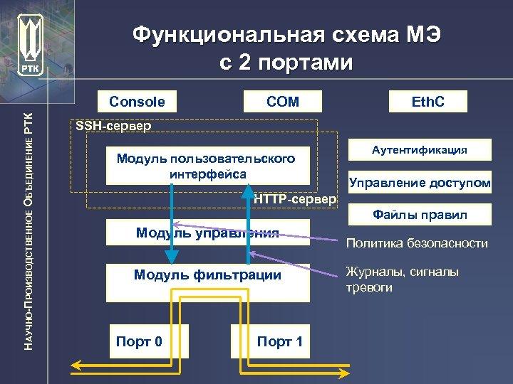 Функциональная схема МЭ с 2 портами НАУЧНО-ПРОИЗВОДСТВЕННОЕ ОБЪЕДИНЕНИЕ РТК Console COM Eth. C SSH-сервер