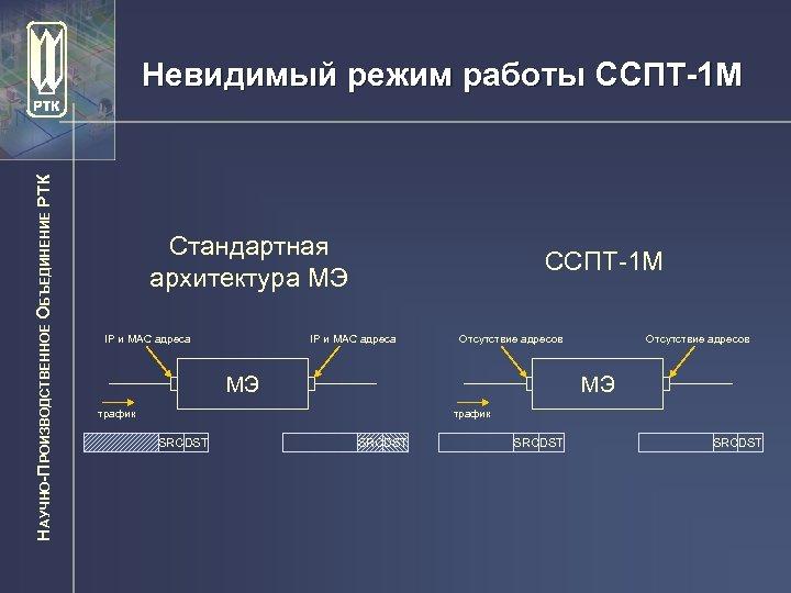 НАУЧНО-ПРОИЗВОДСТВЕННОЕ ОБЪЕДИНЕНИЕ РТК Невидимый режим работы ССПТ-1 М Стандартная архитектура МЭ IP и MAC