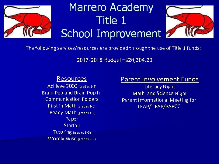 Marrero Academy Title 1 School Improvement The following services/resources are provided through the use