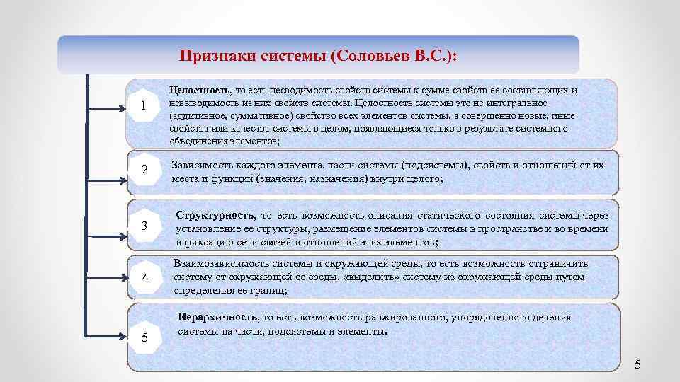 Признаки системы (Соловьев В. С. ): 1 2 Целостность, то есть несводимость свойств системы