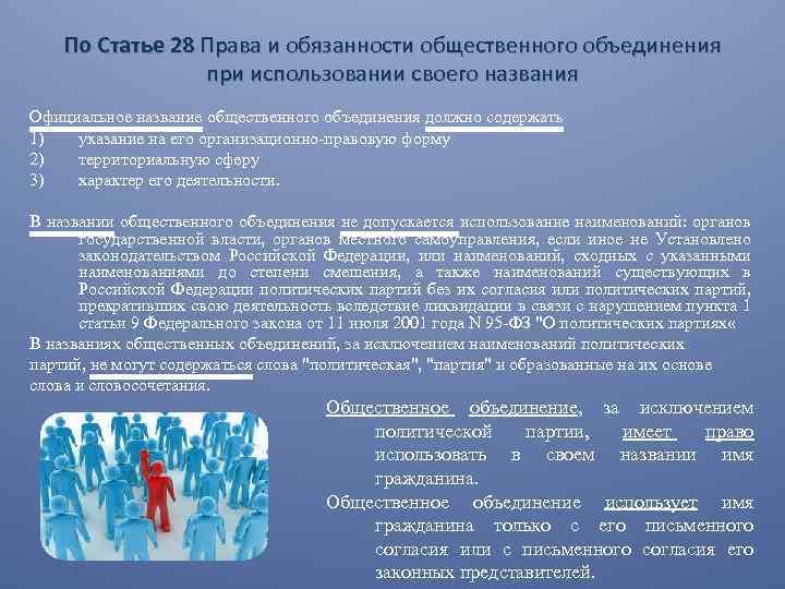 По Статье 28 Права и обязанности общественного объединения при использовании своего названия Официальное название