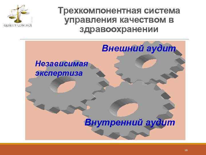 Трехкомпонентная система управления качеством в здравоохранении Внешний аудит Независимая экспертиза Внутренний аудит 19