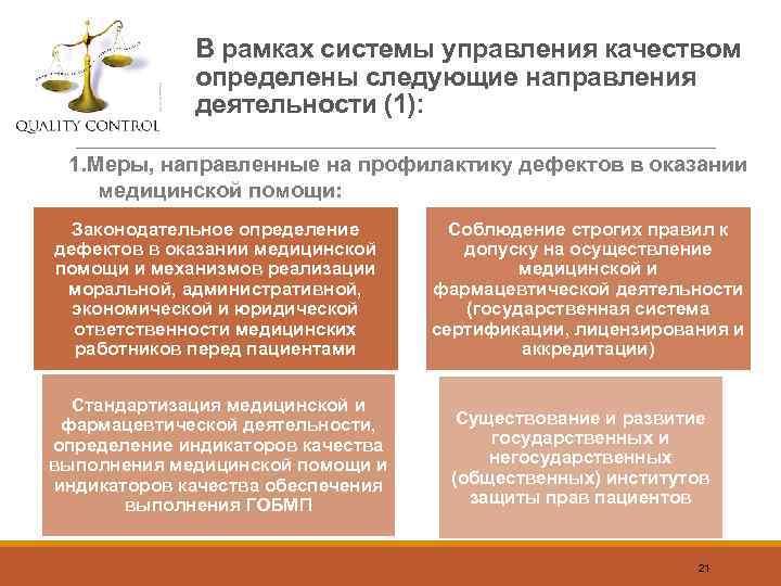 В рамках системы управления качеством определены следующие направления деятельности (1): 1. Меры, направленные на