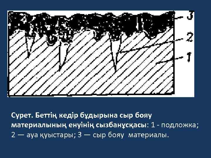 Сурет. Беттің кедір бұдырына сыр бояу материалының енуінің сызбанұсқасы: 1 - подложка; 2 —