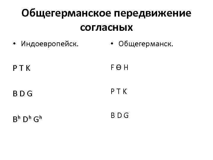 Общегерманское передвижение согласных • Индоевропейск. • Общегерманск. P T K F Ɵ H B
