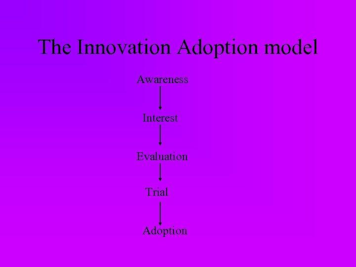 The Innovation Adoption model Awareness Interest Evaluation Trial Adoption