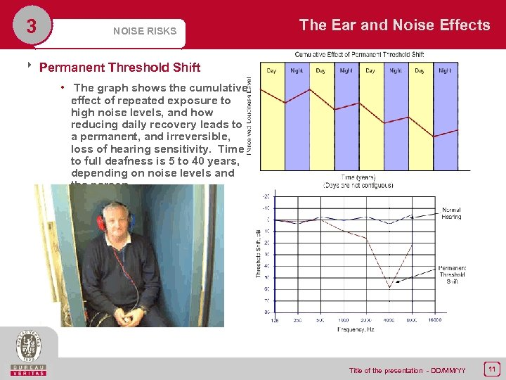 3 NOISE RISKS The Ear and Noise Effects 8 Permanent Threshold Shift • The