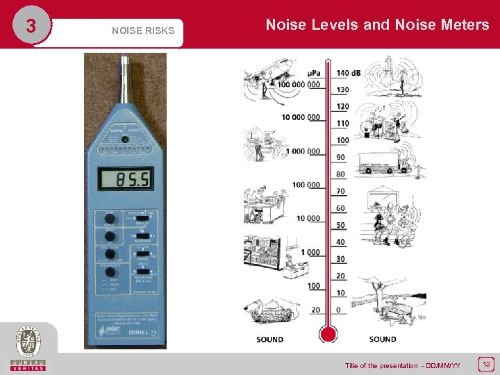 3 NOISE RISKS Noise Levels and Noise Meters Title of the presentation - DD/MM/YY