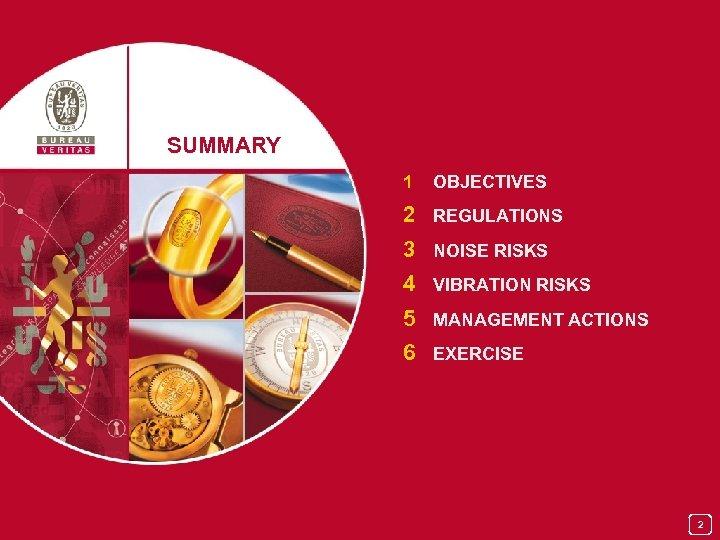 SUMMARY 1 OBJECTIVES 2 REGULATIONS 3 NOISE RISKS 4 VIBRATION RISKS 5 MANAGEMENT ACTIONS