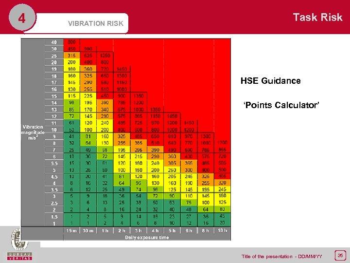 4 VIBRATION RISK Task Risk HSE Guidance 'Points Calculator' Title of the presentation -