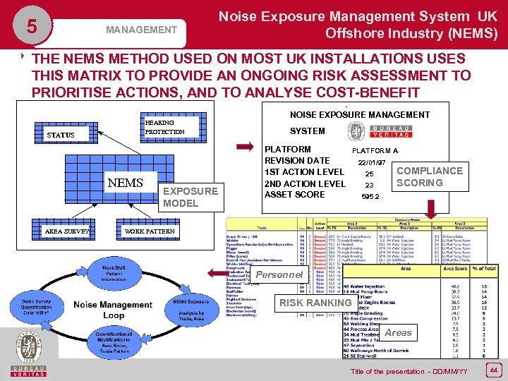 5 MANAGEMENT Noise Exposure Management System UK Offshore Industry (NEMS) 8 THE NEMS METHOD