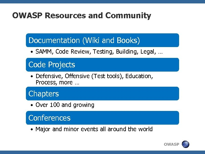 OWASP Resources and Community Documentation (Wiki and Books) • SAMM, Code Review, Testing, Building,