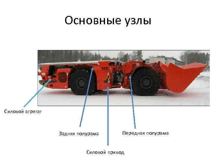 Основные узлы Силовой агрегат Задняя полурама Передная полурама Силовой привод