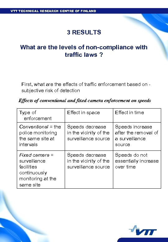 VTT TECHNICAL RESEARCH CENTRE OF FINLAND 3 RESULTS What are the levels of non-compliance