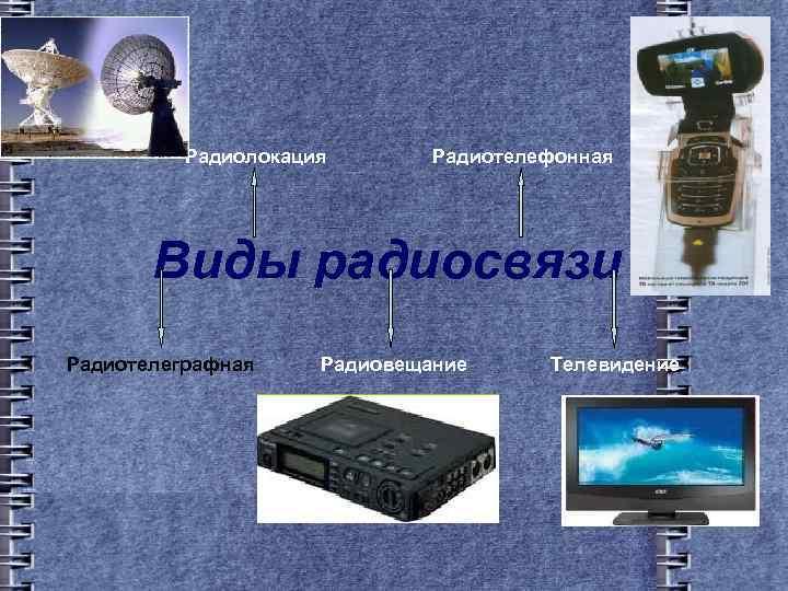 Радиолокация Радиотелефонная Виды радиосвязи Радиотелеграфная Радиовещание Телевидение