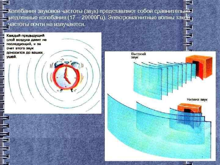 Колебания звуковой частоты (звук) представляют собой сравнительно медленные колебания (17 – 20000 Гц). Электромагнитные