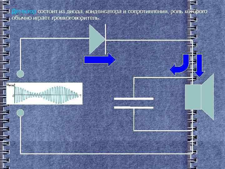Детектор состоит из диода, конденсатора и сопротивления, роль которого обычно играет громкоговоритель.