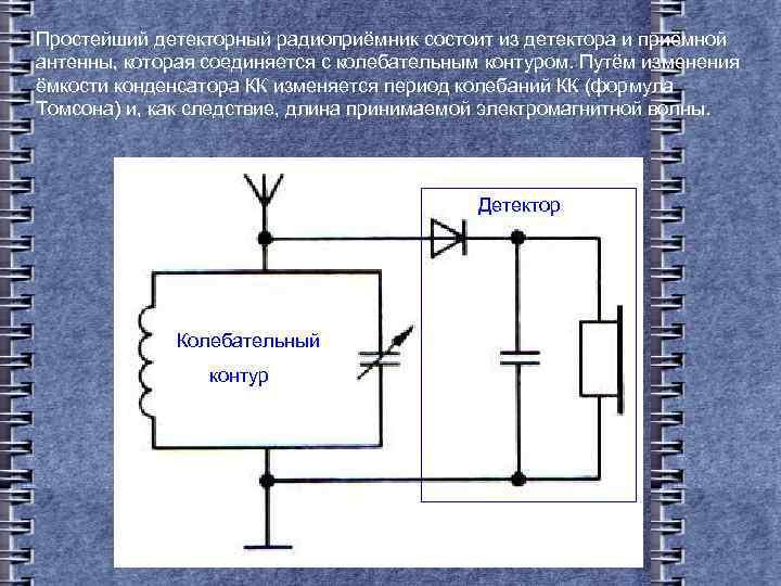 Простейший детекторный радиоприёмник состоит из детектора и приёмной антенны, которая соединяется с колебательным контуром.
