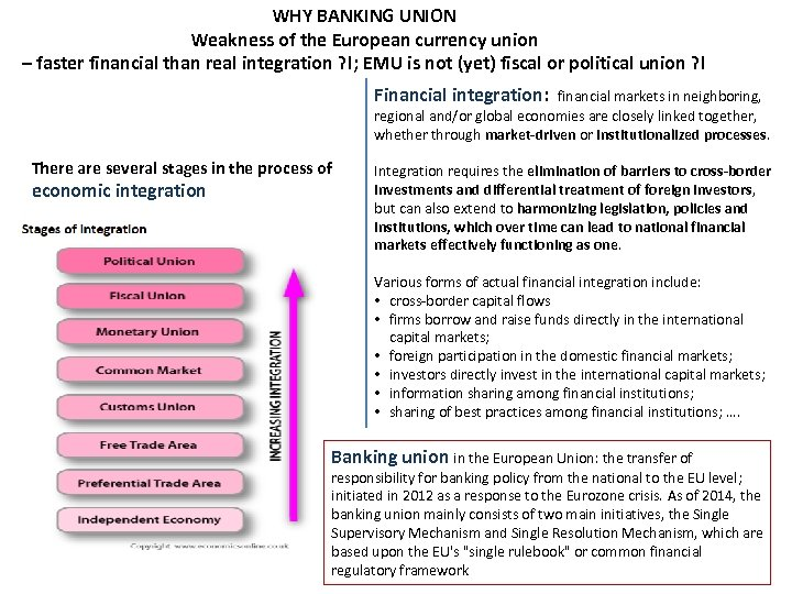 WHY BANKING UNION Weakness of the European currency union – faster financial than real