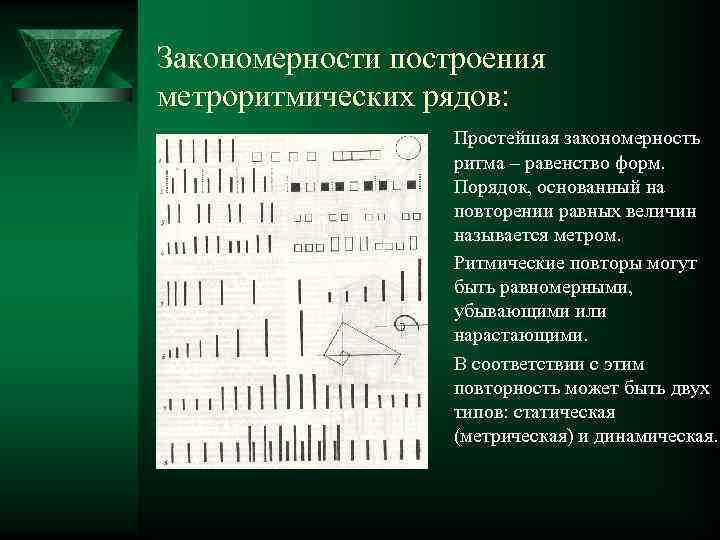 Закономерности построения метроритмических рядов: Простейшая закономерность ритма – равенство форм. Порядок, основанный на повторении