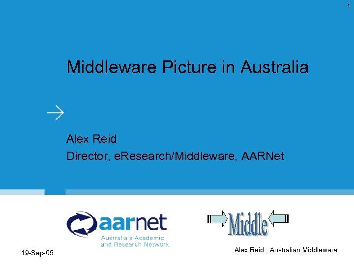 1 Middleware Picture in Australia Alex Reid Director, e. Research/Middleware, AARNet 19 -Sep-05 Alex