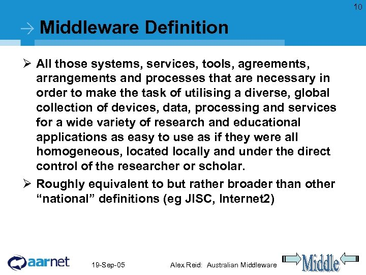 10 Middleware Definition Ø All those systems, services, tools, agreements, arrangements and processes that