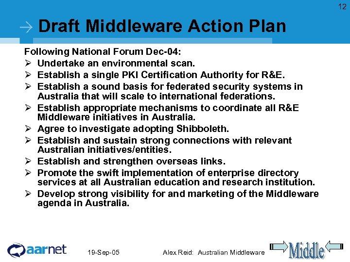 12 Draft Middleware Action Plan Following National Forum Dec-04: Ø Undertake an environmental scan.