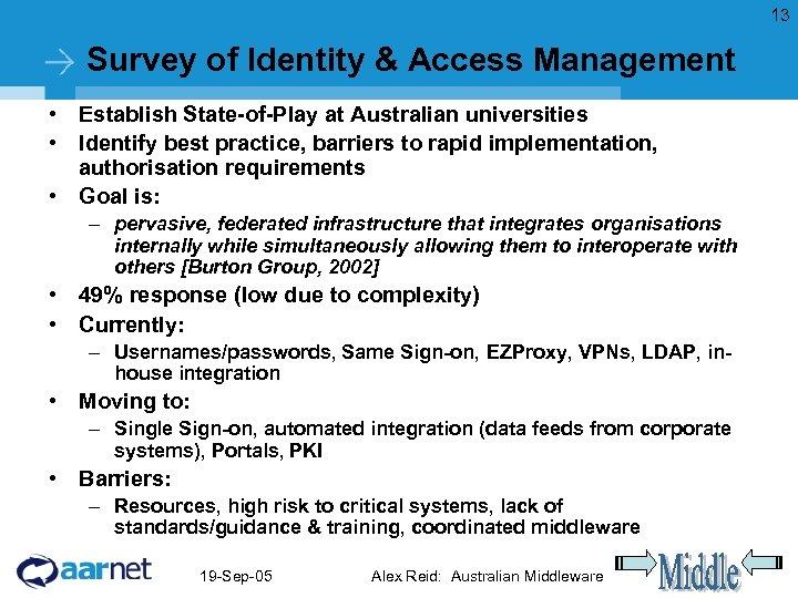 13 Survey of Identity & Access Management • Establish State-of-Play at Australian universities •