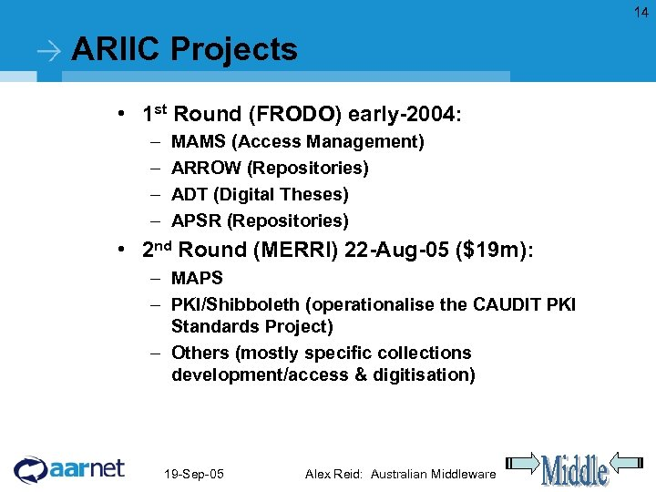 14 ARIIC Projects • 1 st Round (FRODO) early-2004: – – MAMS (Access Management)