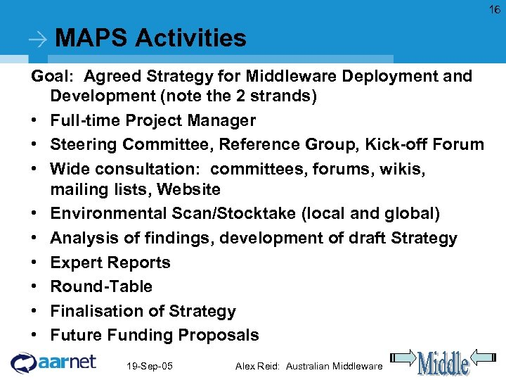 16 MAPS Activities Goal: Agreed Strategy for Middleware Deployment and Development (note the 2