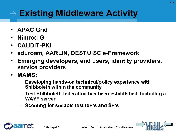 17 Existing Middleware Activity • • • APAC Grid Nimrod-G CAUDIT-PKI eduroam, AARLIN, DEST/JISC