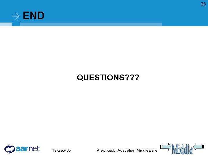 25 END QUESTIONS? ? ? 19 -Sep-05 Alex Reid: Australian Middleware