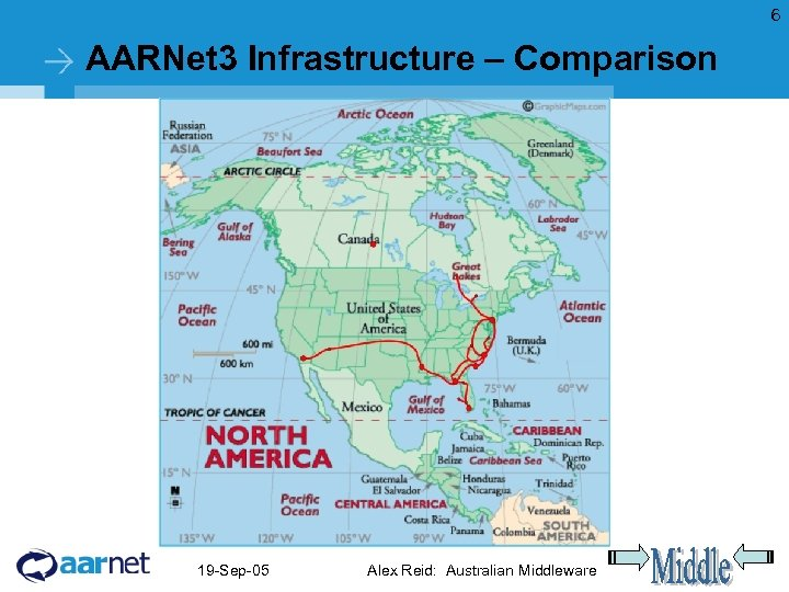 6 AARNet 3 Infrastructure – Comparison 19 -Sep-05 Alex Reid: Australian Middleware