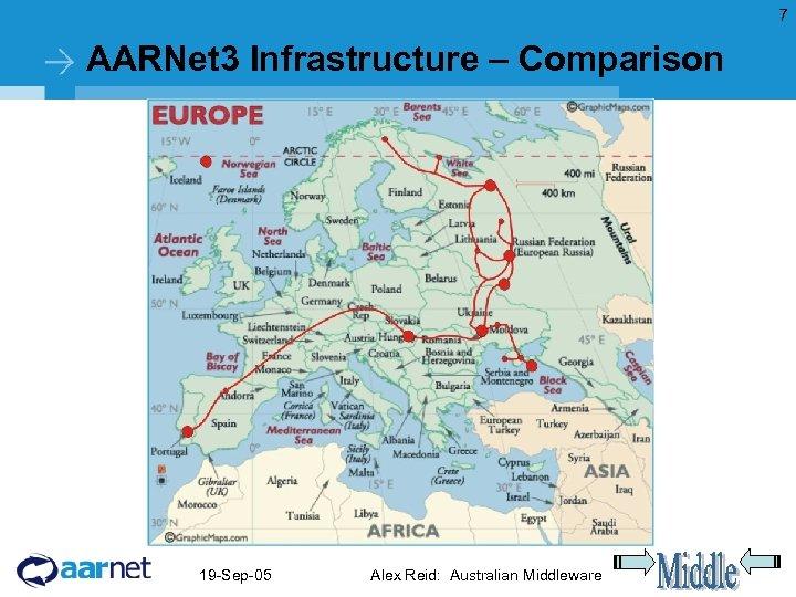 7 AARNet 3 Infrastructure – Comparison 19 -Sep-05 Alex Reid: Australian Middleware