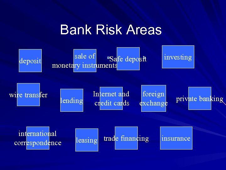 Bank Risk Areas deposit wire transfer sale of Safe deposit monetary instruments lending international