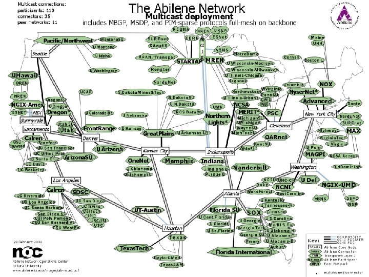 The Internet 2 (Abilene) Topology 18