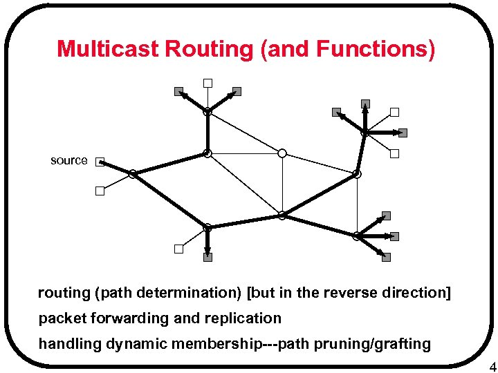 Multicast Routing (and Functions) source routing (path determination) [but in the reverse direction] packet