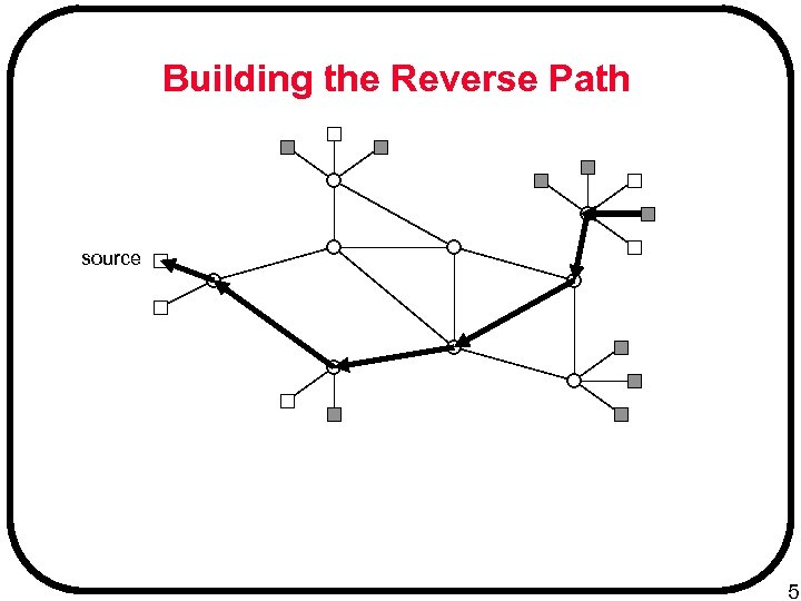 Building the Reverse Path source 5