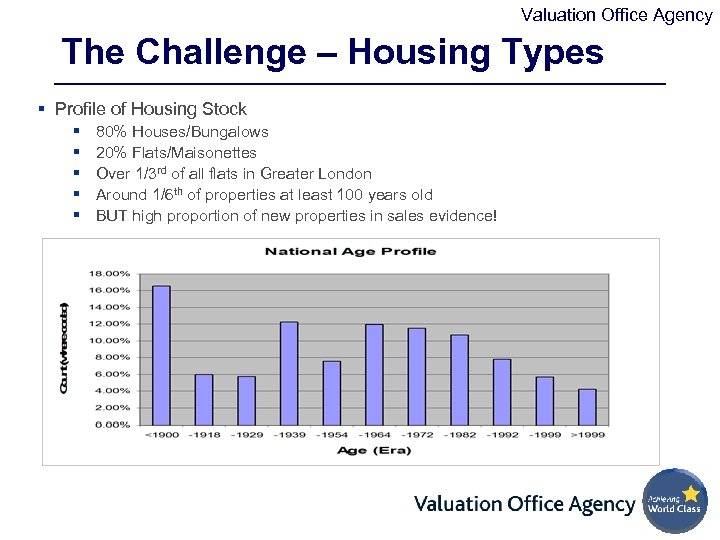 Valuation Office Agency The Challenge – Housing Types § Profile of Housing Stock §