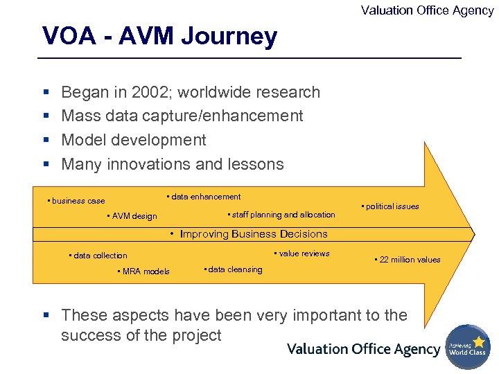 Valuation Office Agency VOA - AVM Journey § § Began in 2002; worldwide research